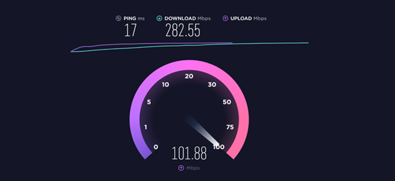 Wi-fi connection speed test