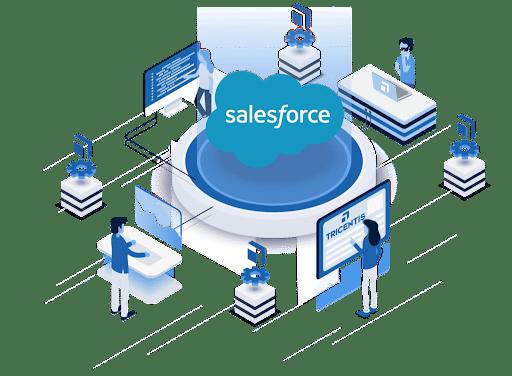 salesforce administration